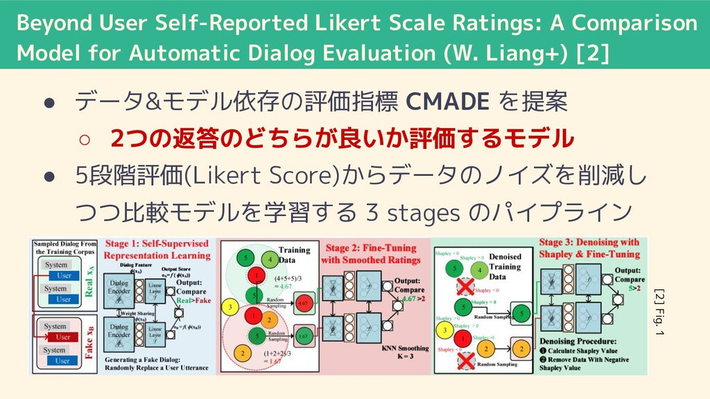 Beyond User Self-Reported Likert Scale Ratings:...