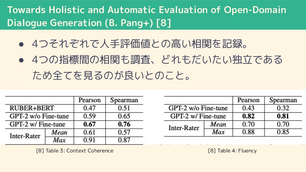 Towards Holistic and Automatic Evaluation of Op...