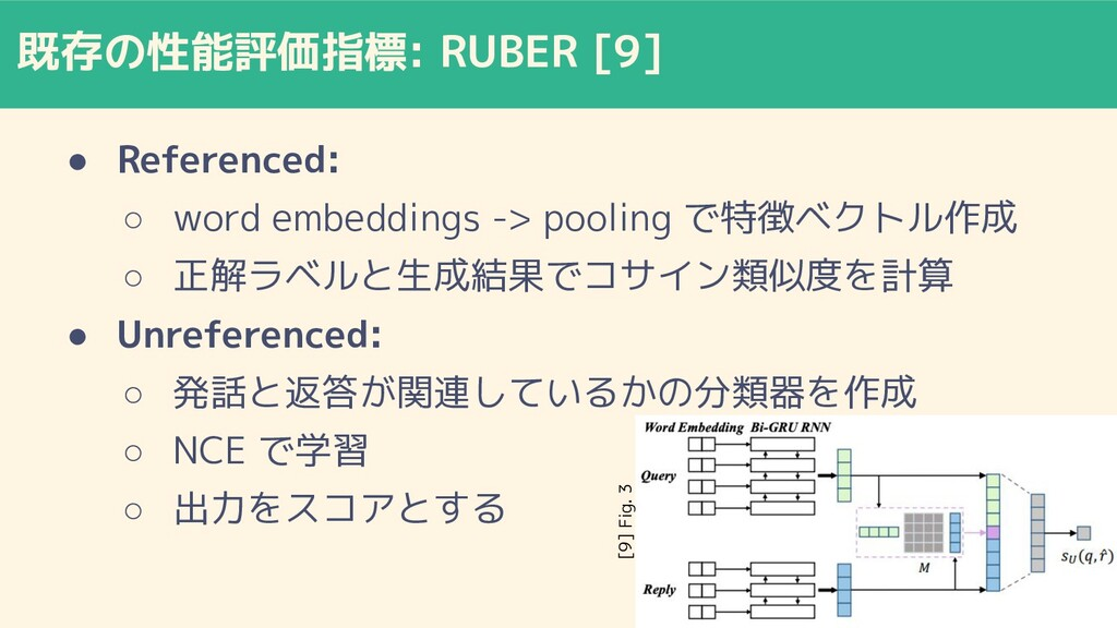 既存の性能評価指標: RUBER [9] ● Referenced: ○ word embed...