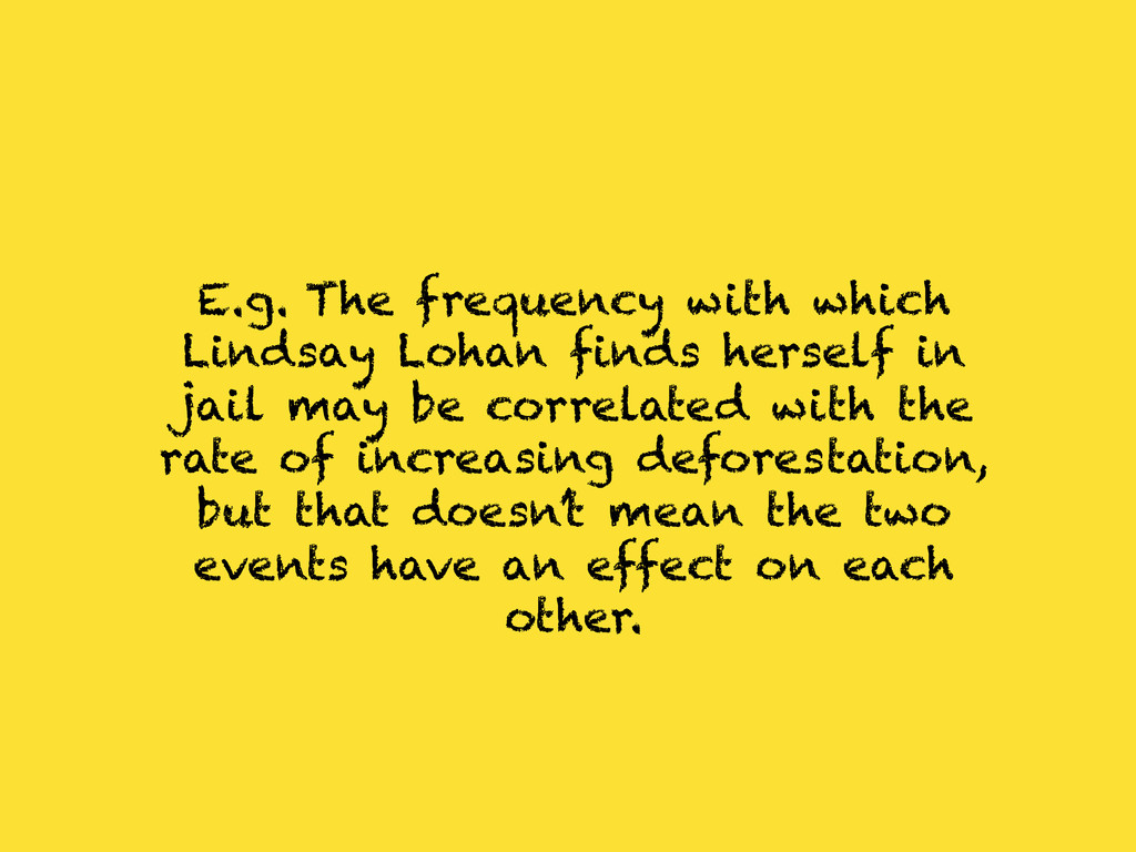 E.g. The frequency with which Lindsay Lohan fin...