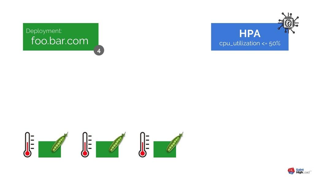 Deployment: foo.bar.com HPA cpu_utilization <= ...