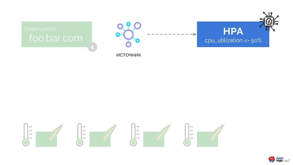 Deployment: foo.bar.com 4 HPA cpu_utilization <...