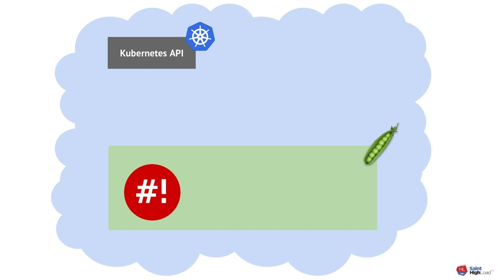 Kubernetes API #!