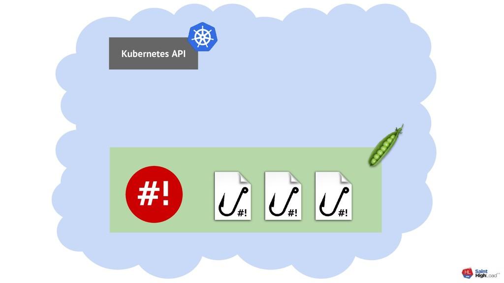 Kubernetes API #! #! #! #!