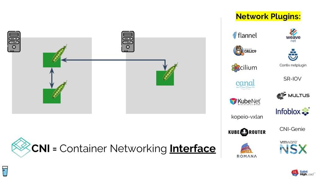 Network Plugins: kopeio-vxlan Contiv netplugin ...