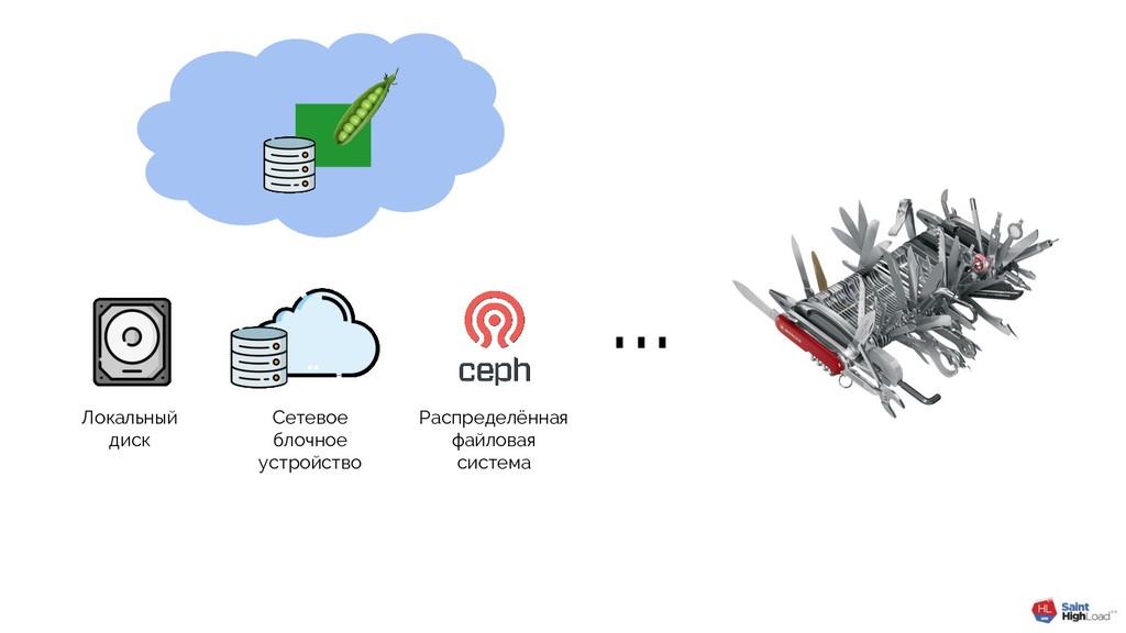 Локальный диск Сетевое блочное устройство Распр...