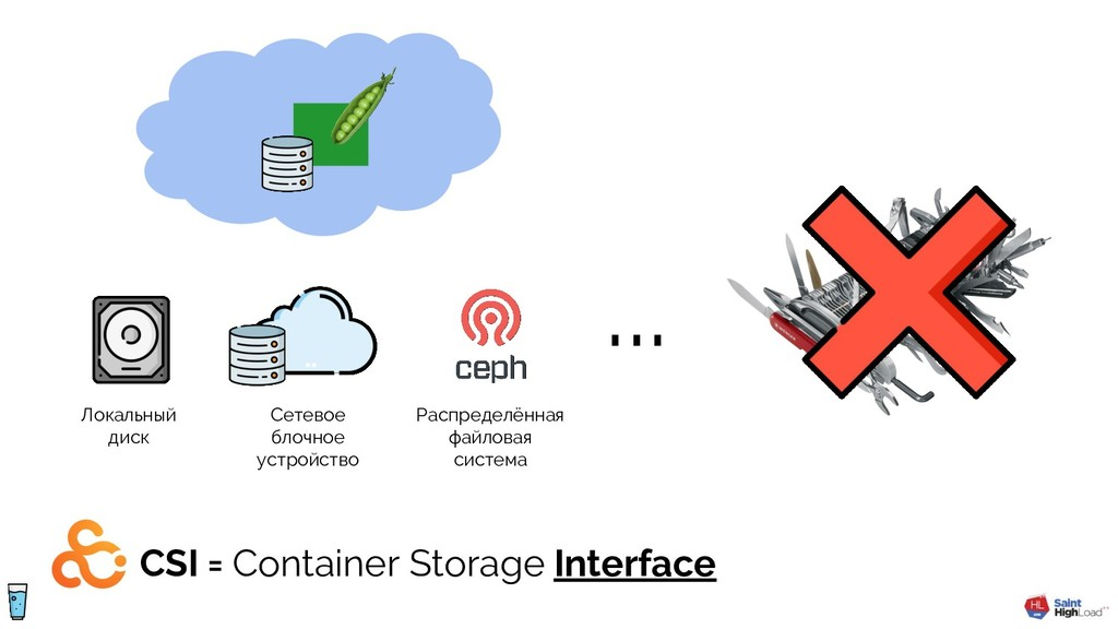 CSI = Container Storage Interface Локальный дис...