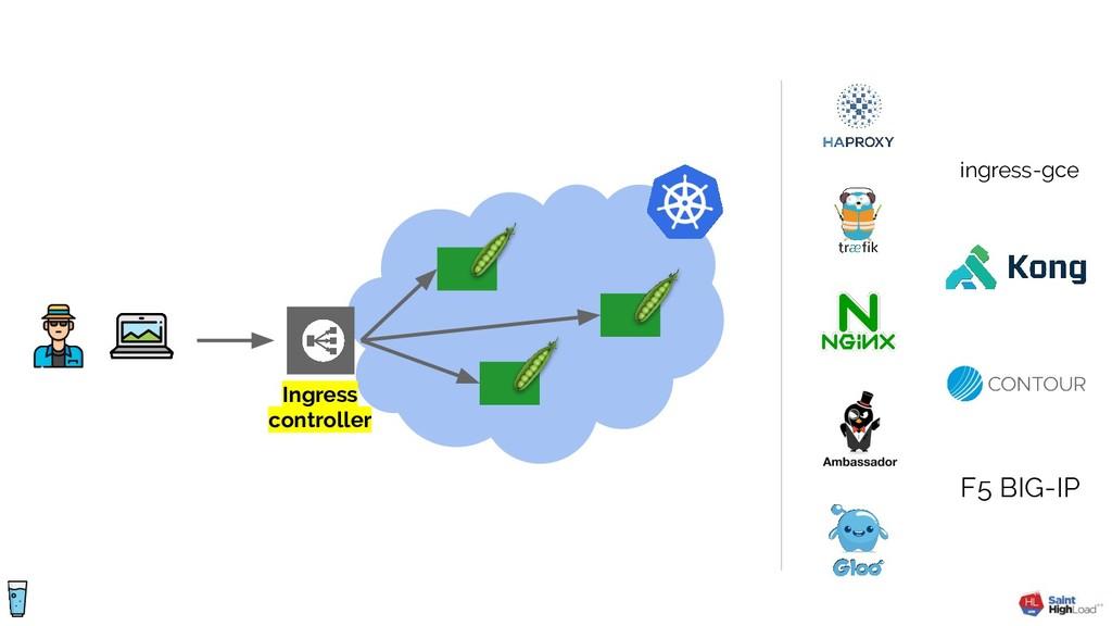Ingress controller F5 BIG-IP ingress-gce