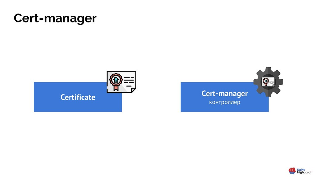 Certificate Cert-manager Cert-manager контроллер