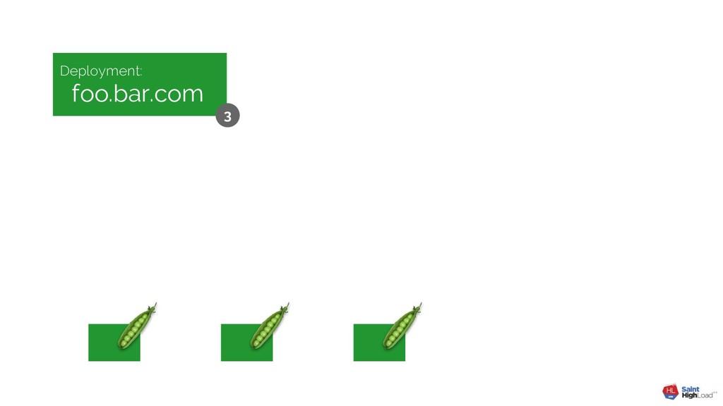 Deployment: foo.bar.com 3