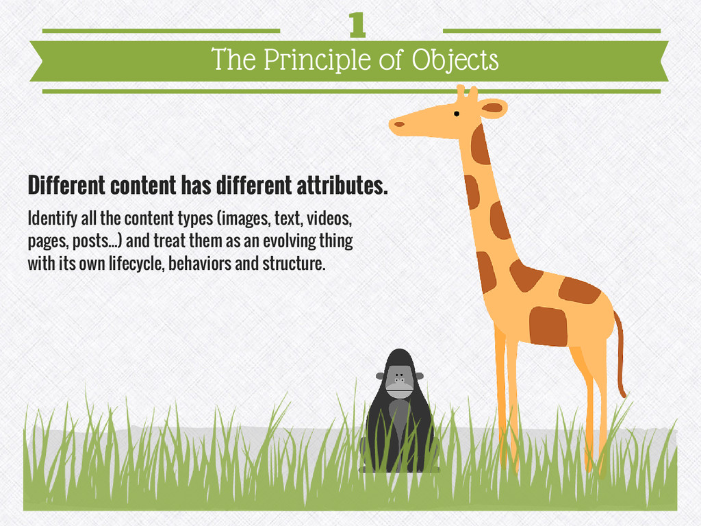 1 Different content has different attributes. I...