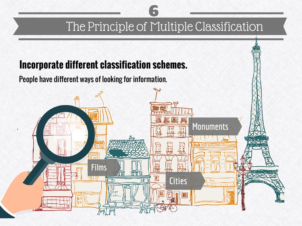 6 Incorporate different classification schemes....