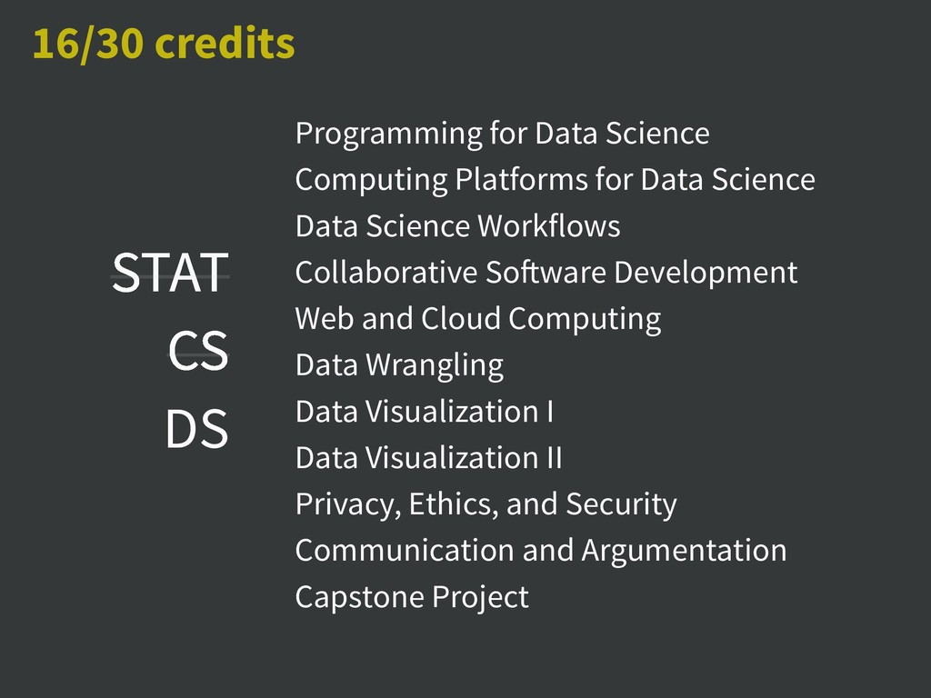 Programming for Data Science Computing Platform...