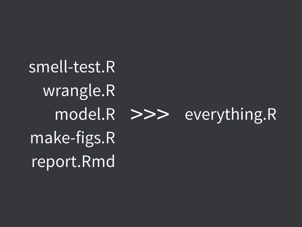 everything.R smell-test.R wrangle.R model.R mak...