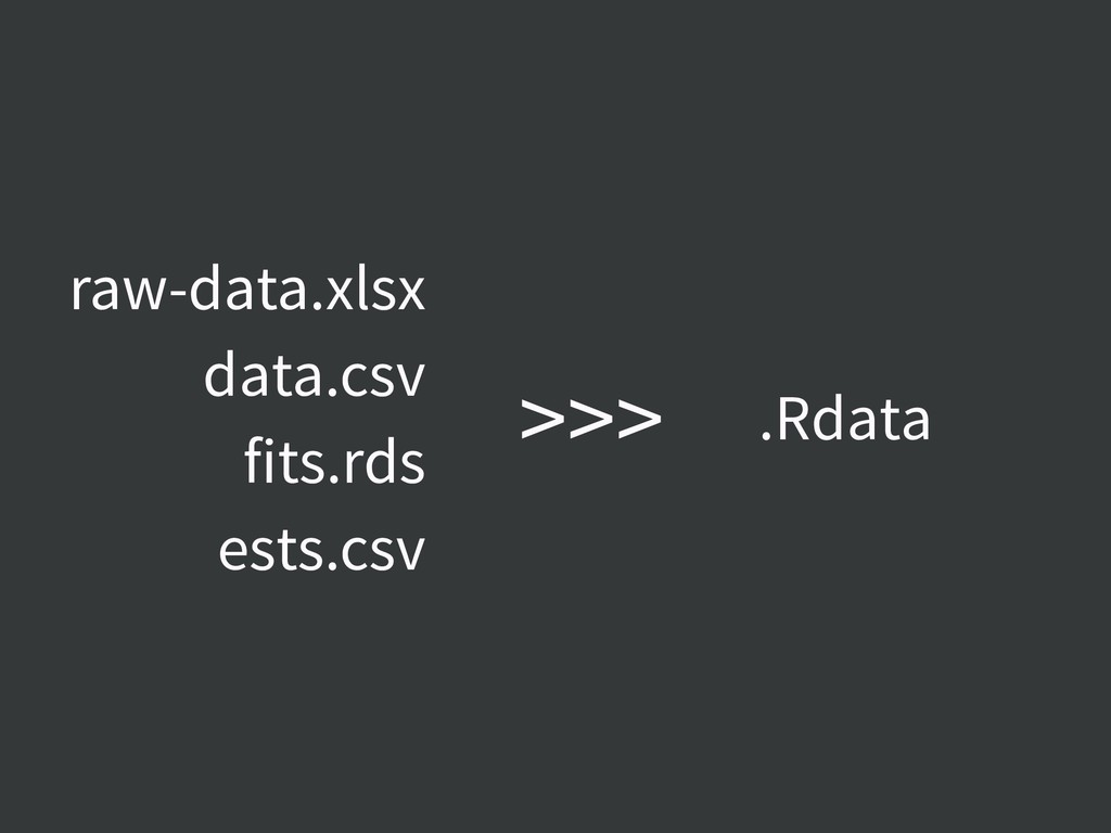 .Rdata raw-data.xlsx data.csv fits.rds ests.csv...