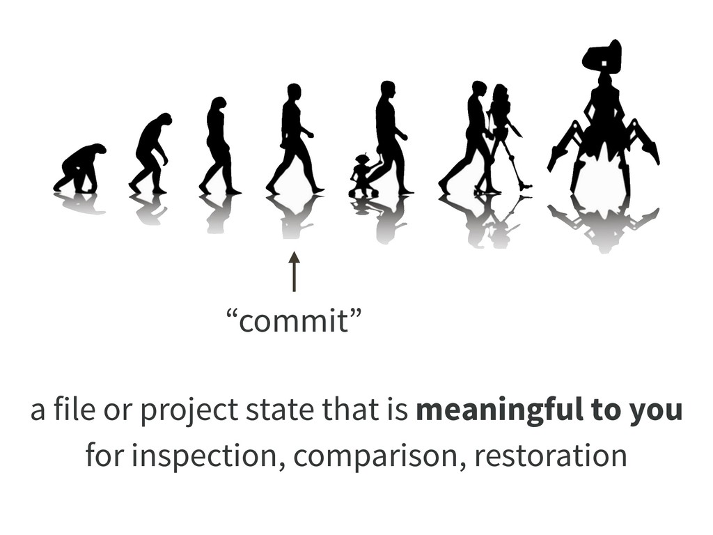 """commit"" a file or project state that is meanin..."