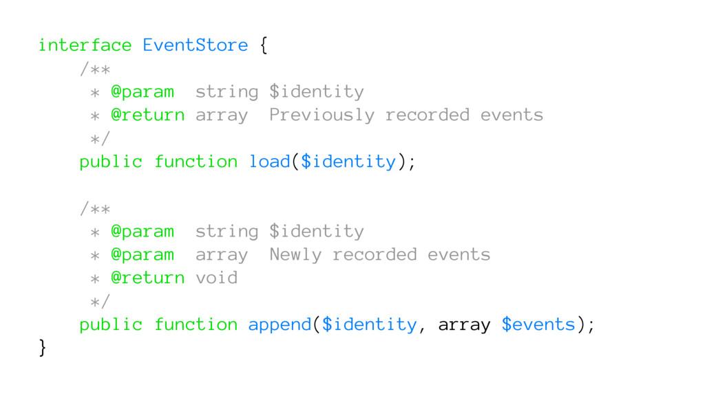 interface EventStore { /** * @param string $ide...