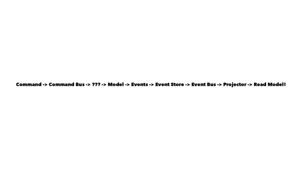 Command -> Command Bus -> ??? -> Model -> Event...