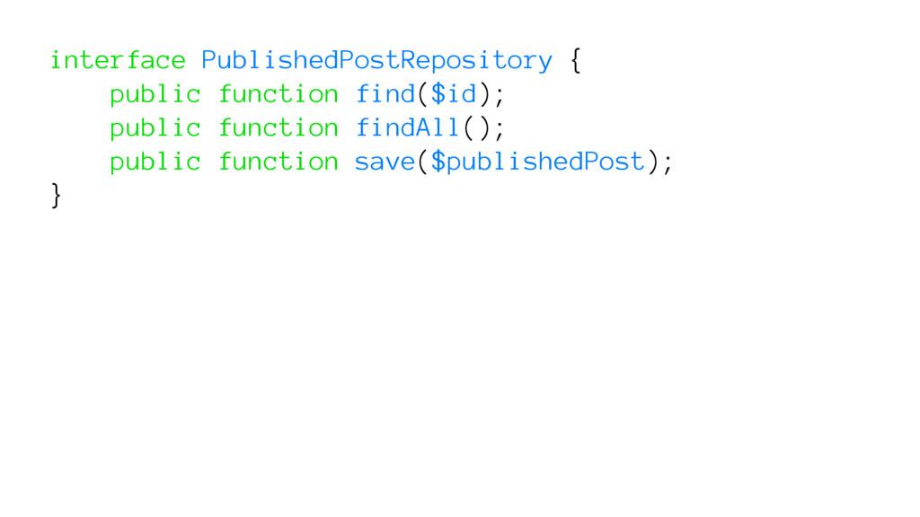 interface PublishedPostRepository { public func...