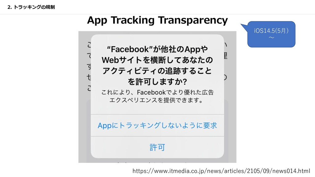 App Tracking Transparency 2. トラッキングの規制 https://...