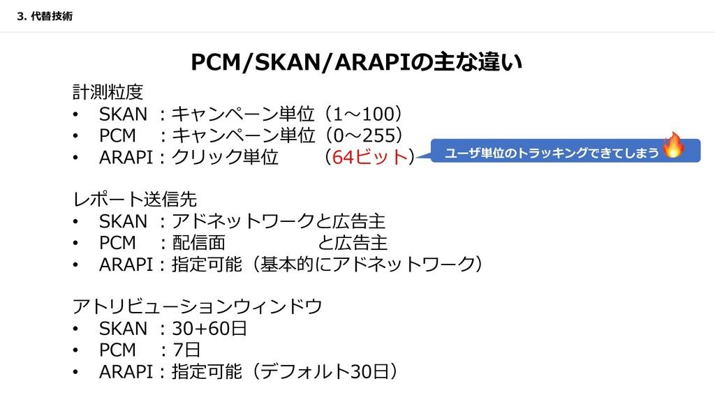 PCM/SKAN/ARAPIの主な違い 計測粒度 • SKAN ︓キャンペーン単位(1〜100...