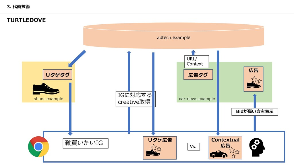 car-news.example shoes.example リタゲタグ 広告 靴買いたいIG...