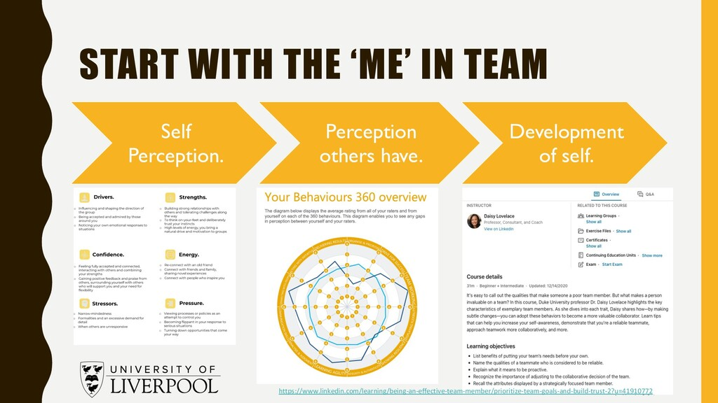 @digisim START WITH THE 'ME' IN TEAM Self Perce...