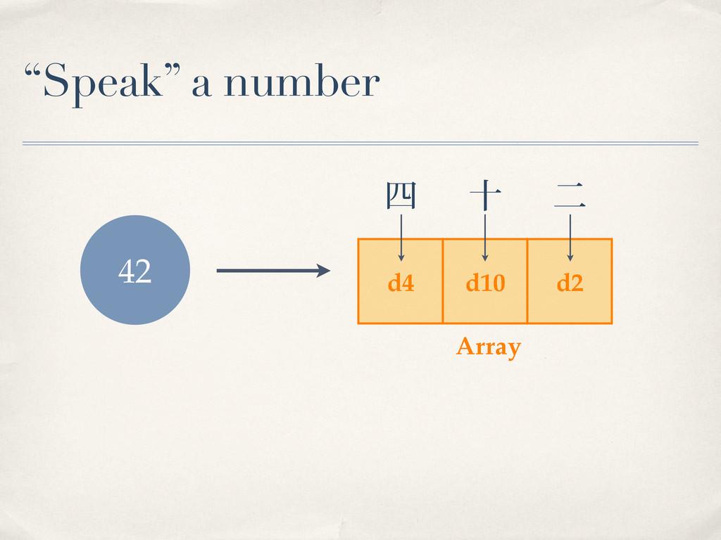"""Speak"" a number 42 d4 d10 d2 ೋ  े Array"
