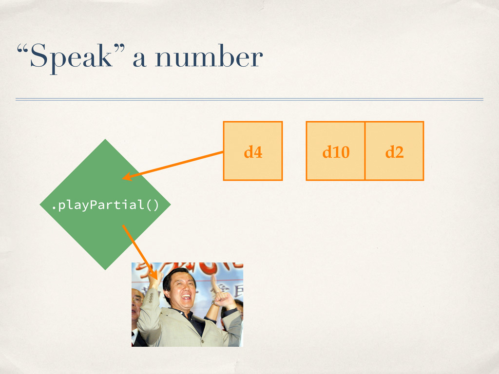 """Speak"" a number .playPartial() d10 d2 d4"