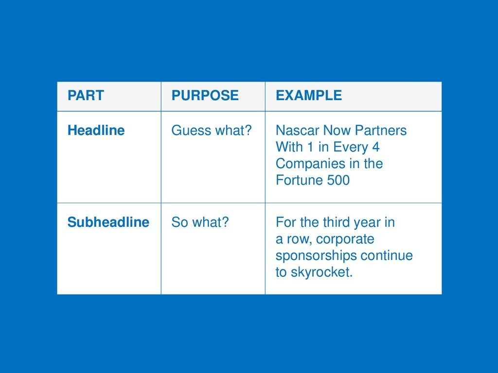 Guess what? So what? Nascar Now Partners With 1...