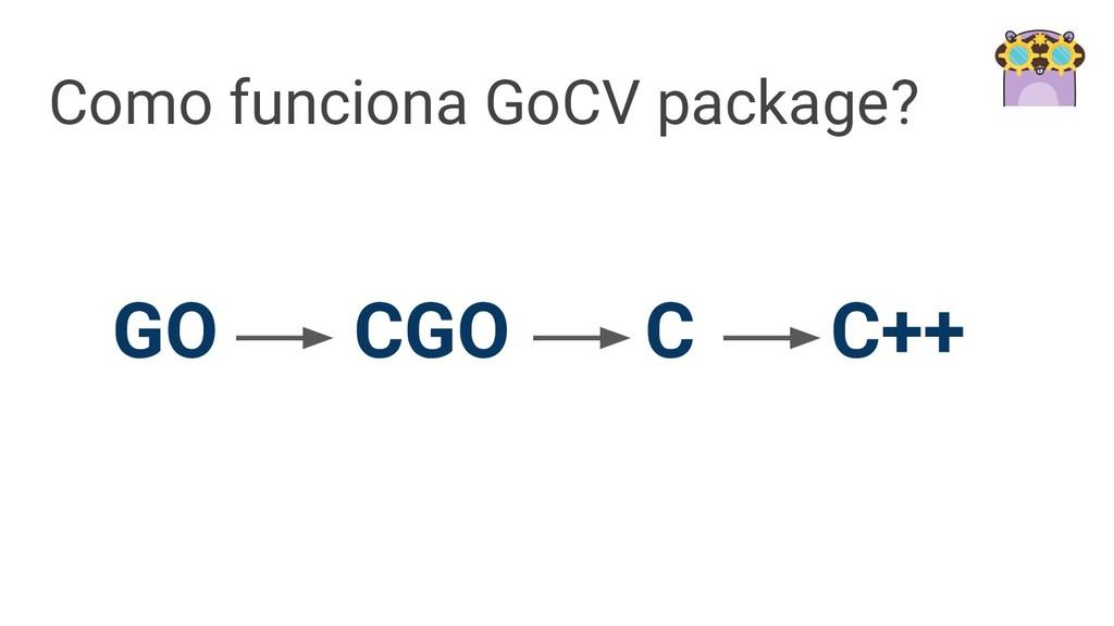 Como funciona GoCV package? GO CGO C C++