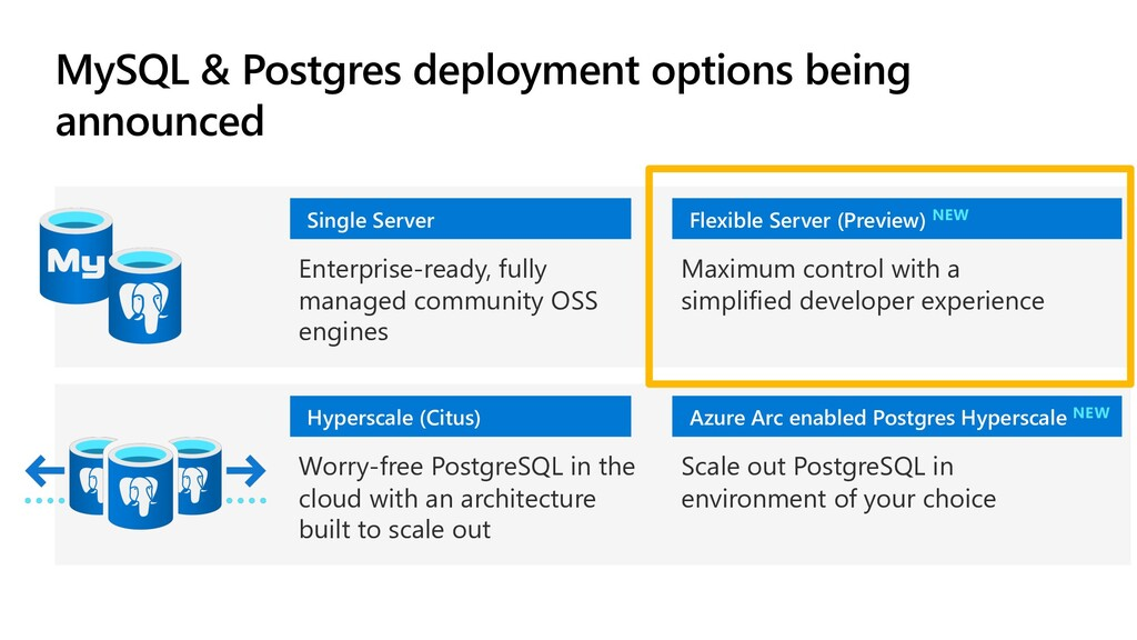 Hyperscale (Citus) Worry-free PostgreSQL in the...
