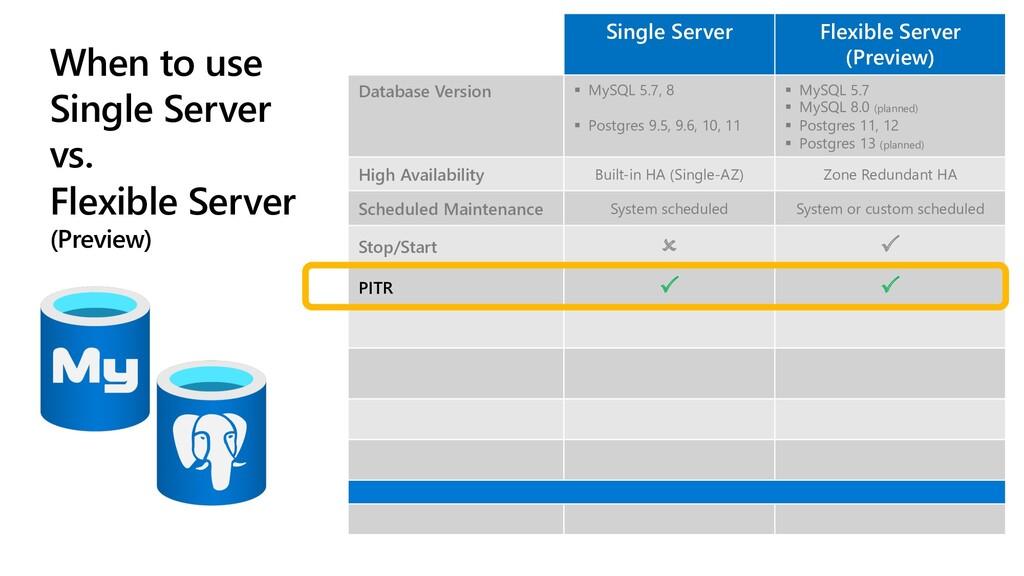 When to use Single Server vs. Flexible Server (...
