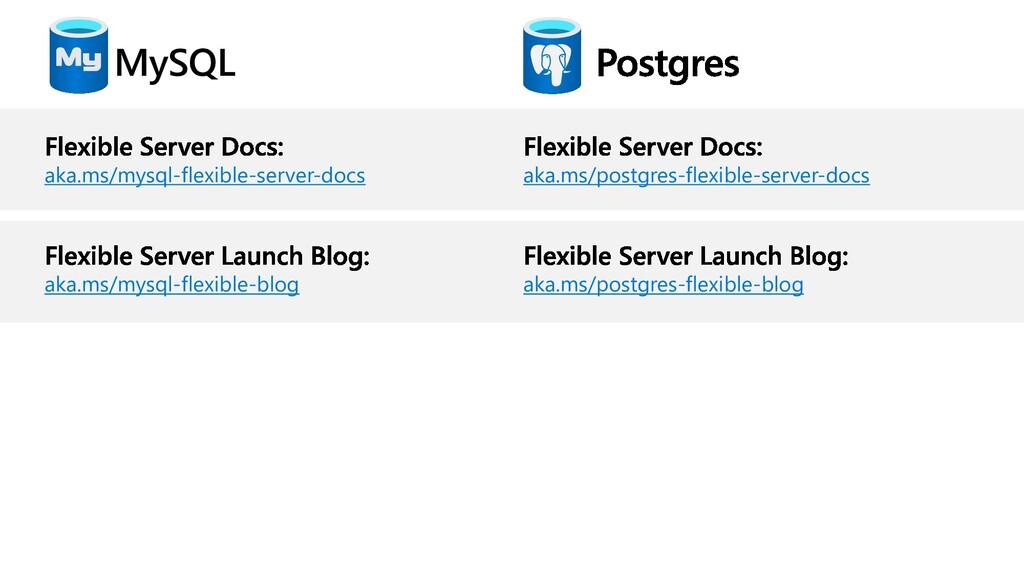 aka.ms/postgres-flexible-server-docs MySQL aka....