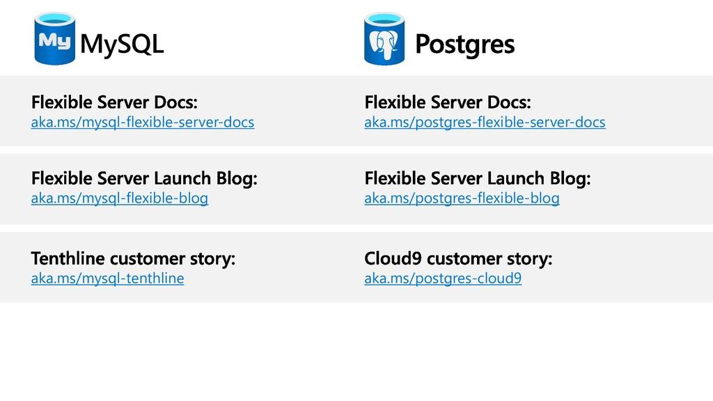 aka.ms/postgres-flexible-server-docs aka.ms/pos...