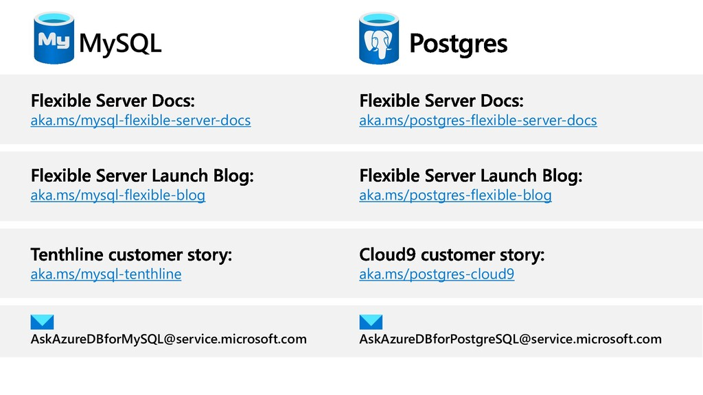 aka.ms/postgres-flexible-server-docs AskAzureDB...