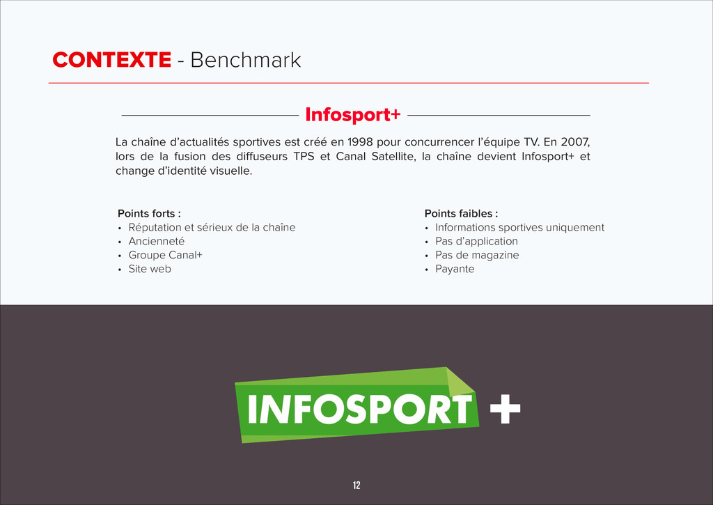 CONTEXTE - Benchmark 12 Infosport+ La chaîne d'...