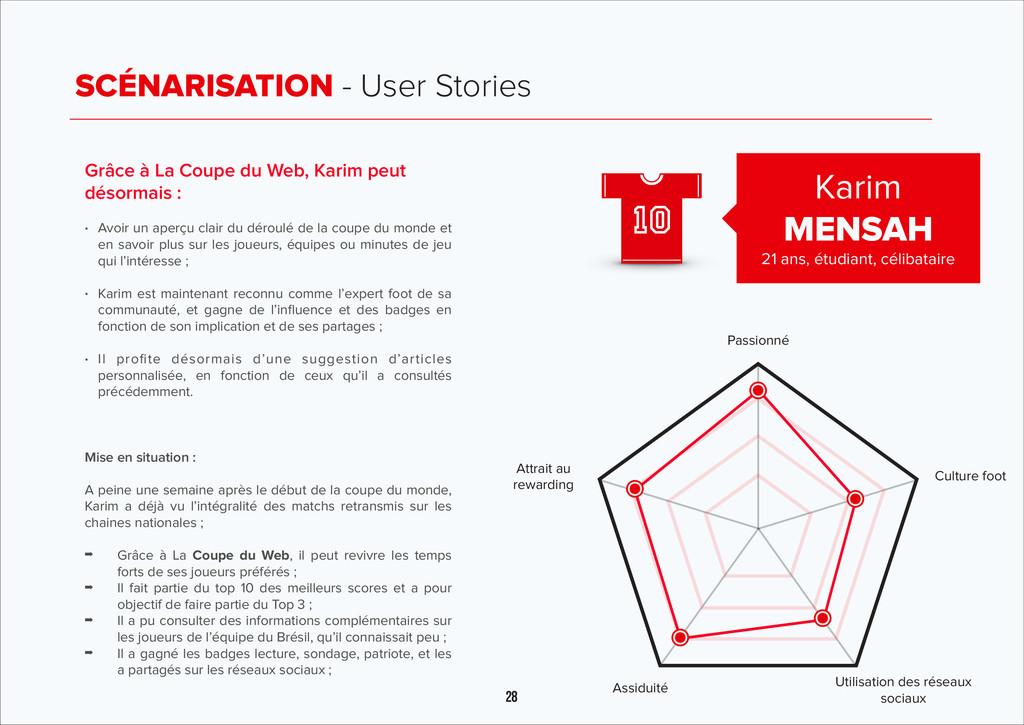 28 SCÉNARISATION - User Stories Karim MENSAH 21...