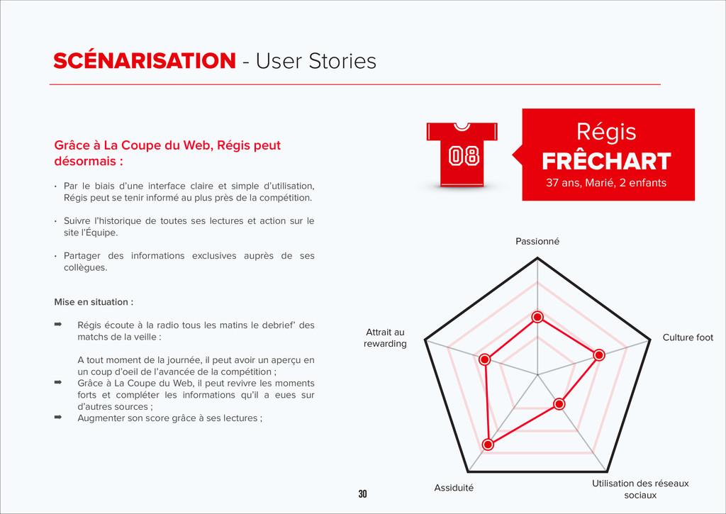 30 SCÉNARISATION - User Stories 08 Grâce à La C...