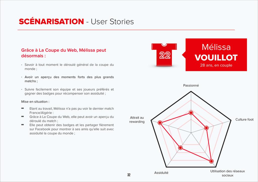 32 SCÉNARISATION - User Stories 22 Grâce à La C...