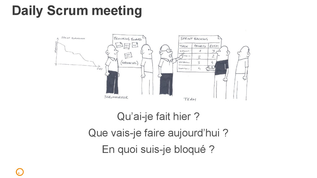 Daily Scrum meeting Qu'ai-je fait hier ? Que va...
