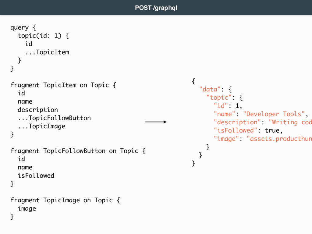 query { topic(id: 1) { id ...TopicItem } } frag...