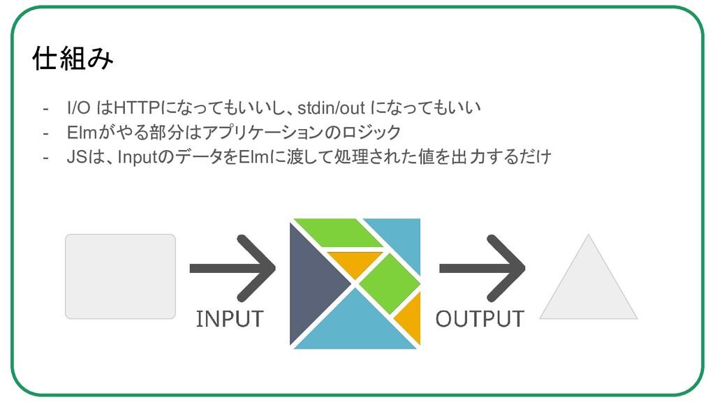 仕組み - I/O はHTTPになってもいいし、stdin/out になってもいい - Elm...
