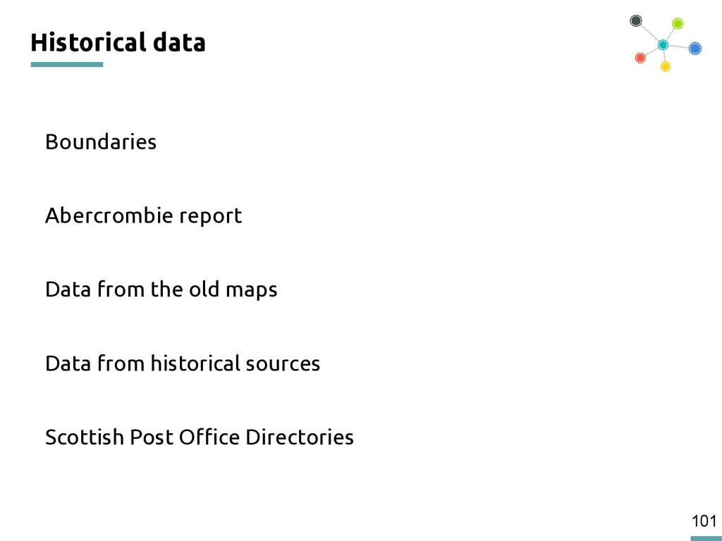 101 Historical data Boundaries Abercrombie repo...