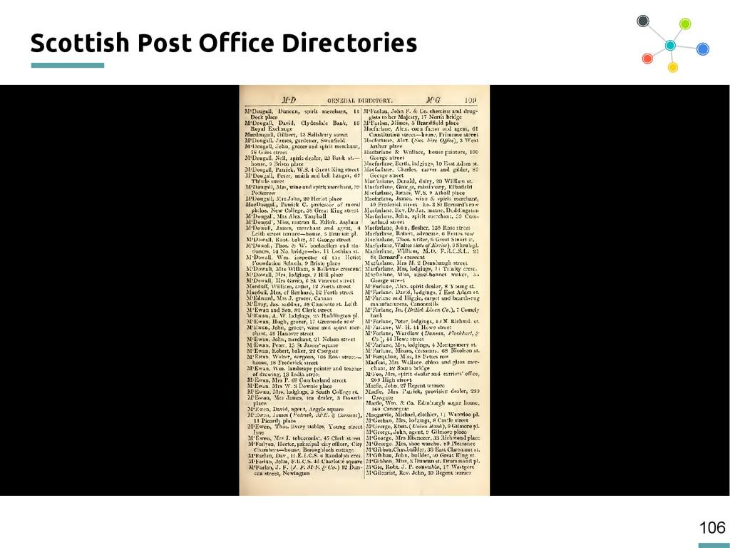 106 Scottish Post Office Directories