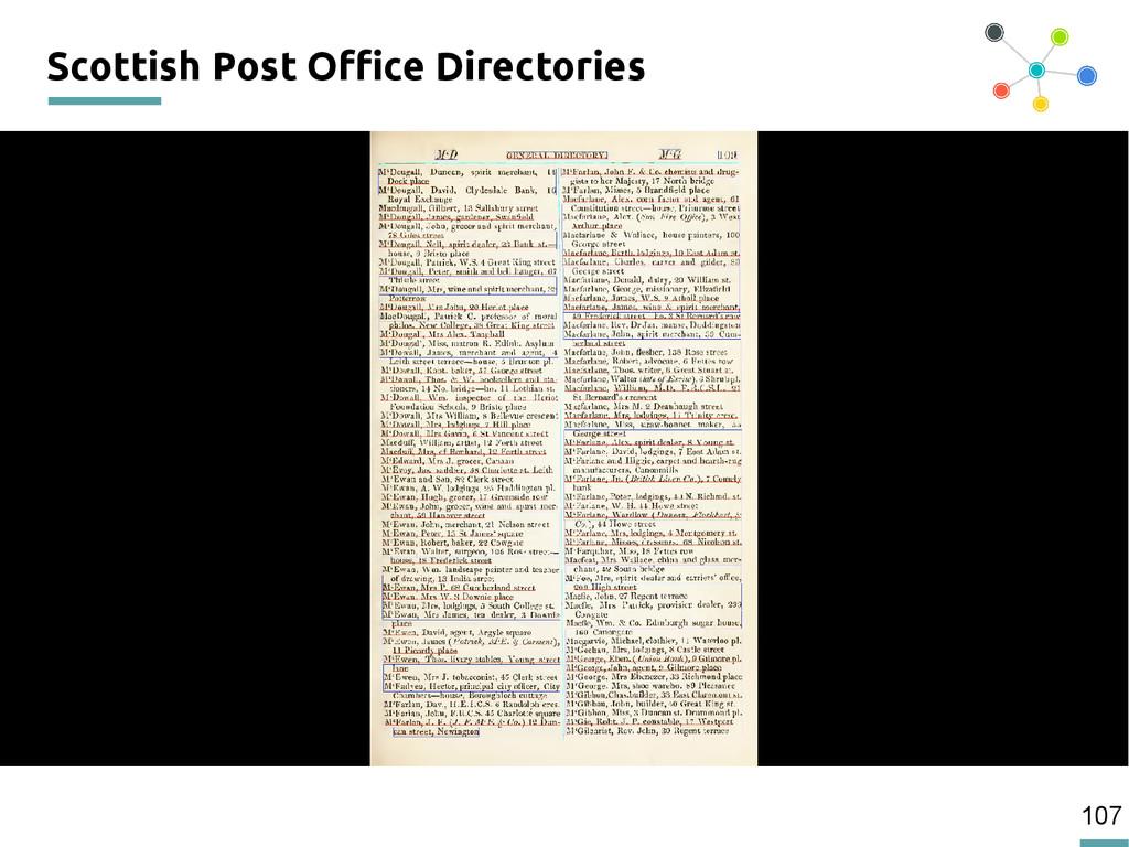 107 Scottish Post Office Directories