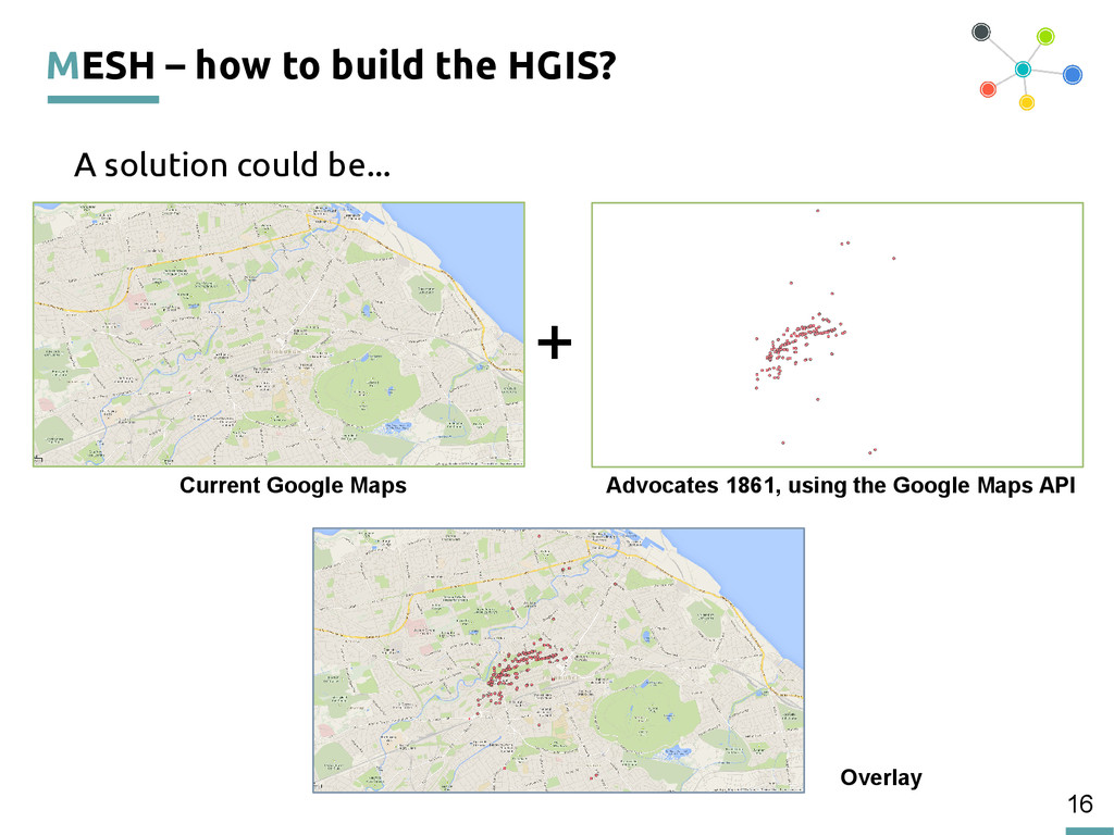 16 MESH – how to build the HGIS? A solution cou...