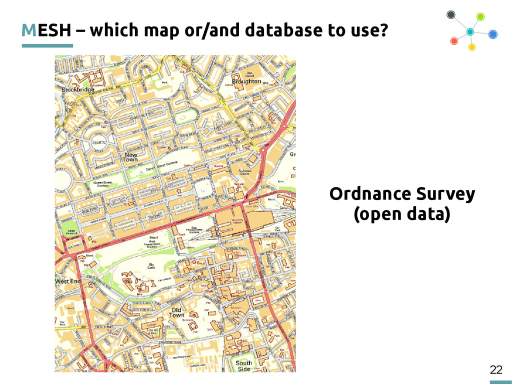 22 MESH – which map or/and database to use? Ord...