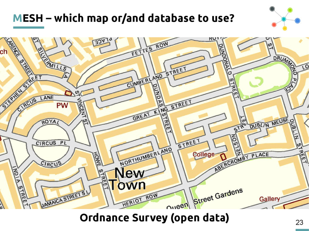 23 MESH – which map or/and database to use? Ord...