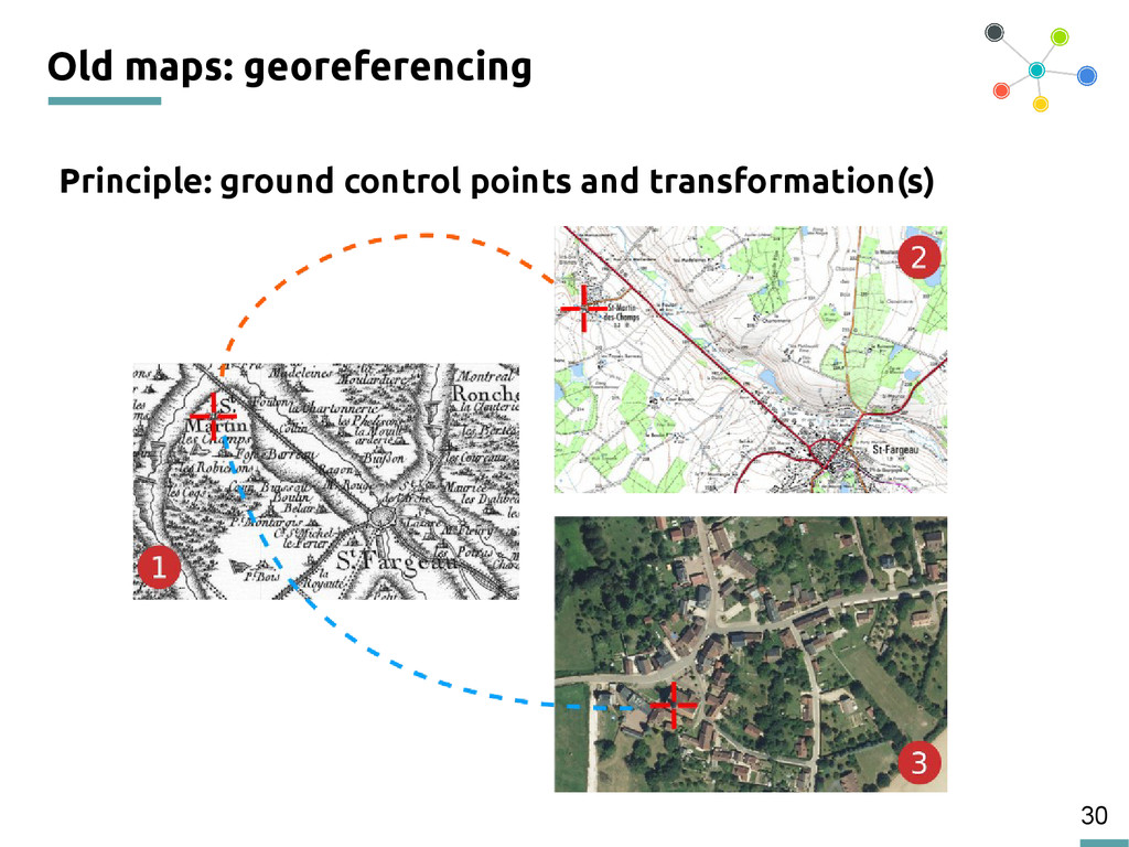 30 Old maps: georeferencing Principle: ground c...